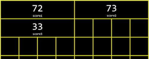 grid with 72 labeled score1, 73 labeled score2, 33 labeled score3, each of which takes up four boxes, and many empty boxes following