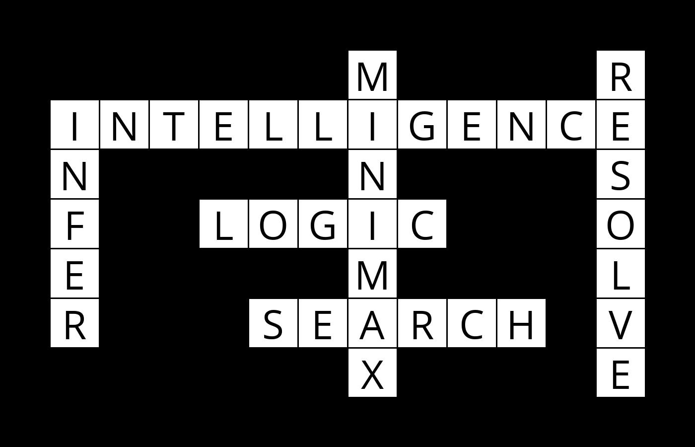 Crossword - CSCI E-80